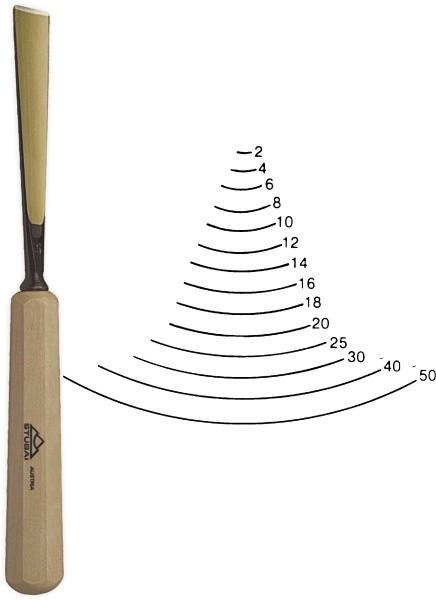 Stubai Standard Stich 5 Schnitzwerkzeug