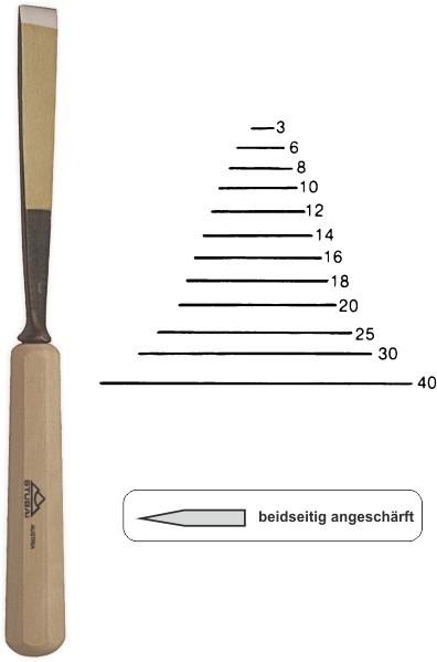 Stubai Standard Stich1 Schnitzwerkzeug