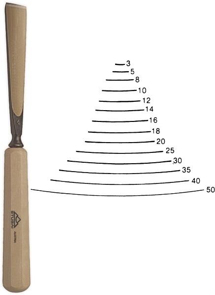 Stubai Standard Stich3 Schnitzwerkzeug